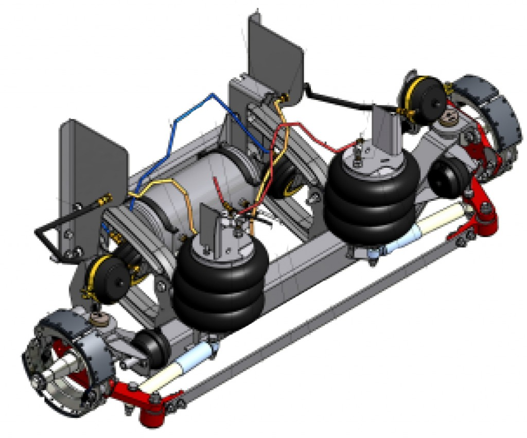 The Automated Safety Hitch System - The Best Way to Tow!